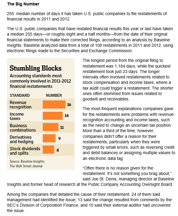 WSJ Major Causes of Restatements